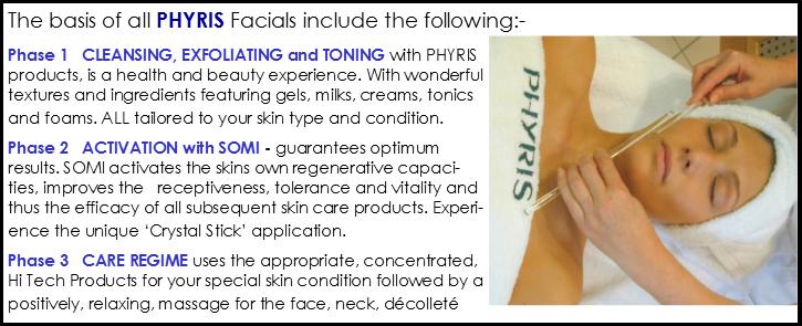 Phyris Facial Explanation